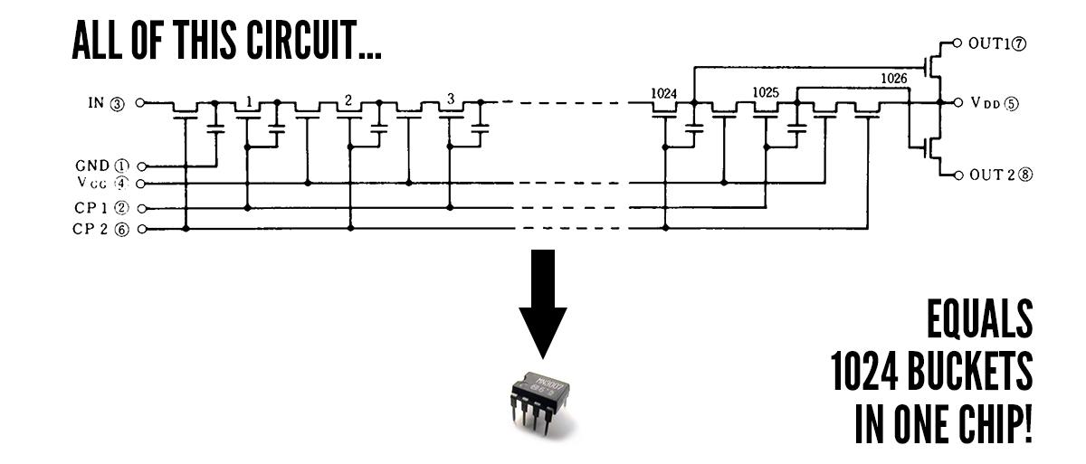 boss talk bbd bucket brigade device circuit analog delay