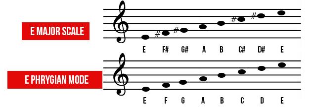 phrygian_graph