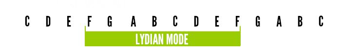 lydian_mode