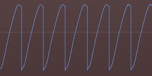 A Sawtooth Wave