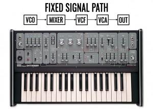 fixed-pathway