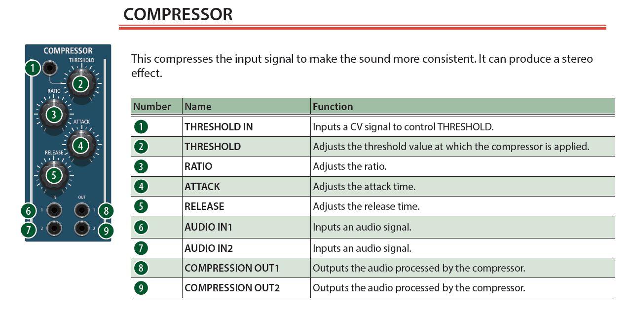 aira modular customizer compressor
