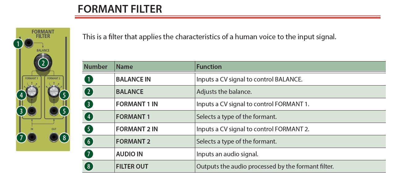 aira modular customizer formant filter