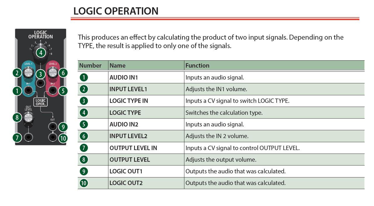 aira modular customizer logic operation
