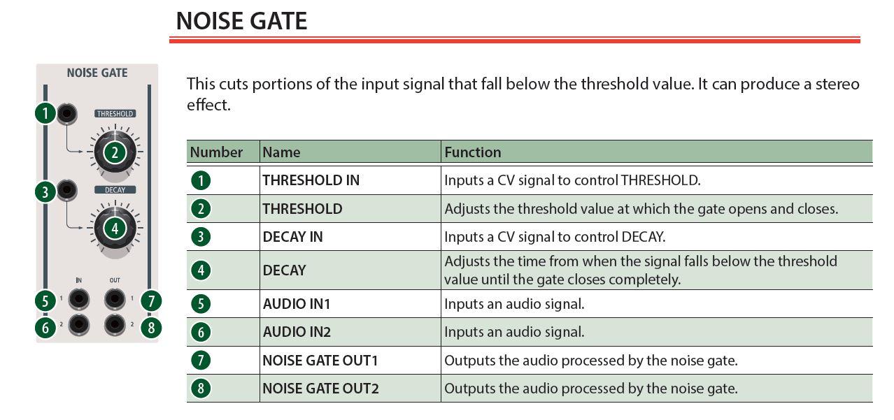 aira modular customizer noise gate