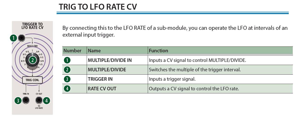 aira modular customizer trigger lfo rate cv