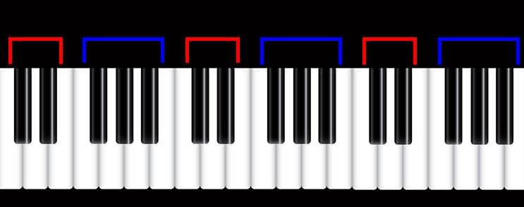 learning keys