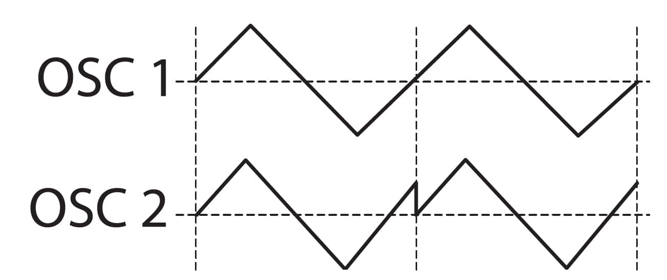 SYSTEM1-sync