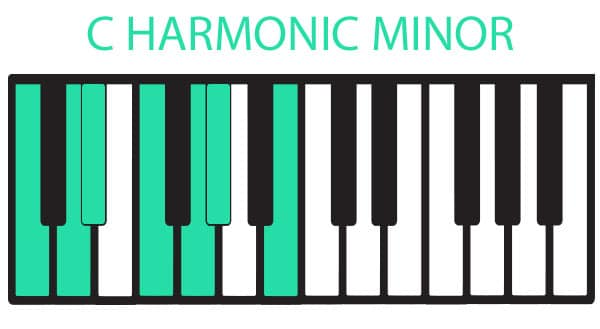 Piano styles and modes - C harmonic minor