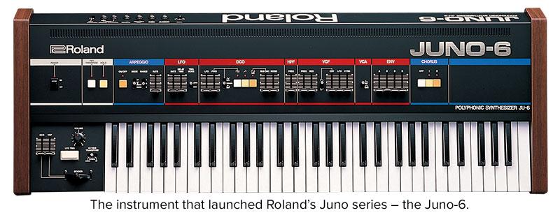 Juno-6