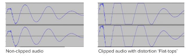 Non-clipped/clipped audio