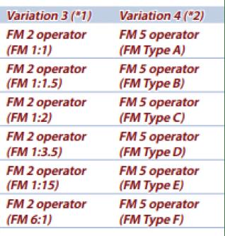 System-8 FM