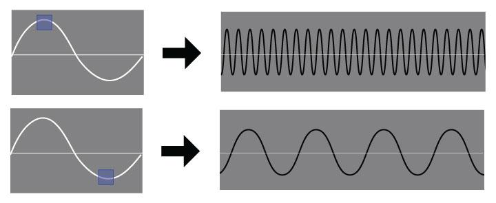 System-8 FM Oscillators
